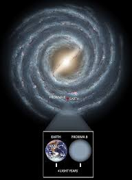 An Ancient Solar System Answers For Authors Where Do Planet Solar System In Light Years