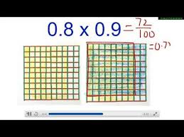 Lab 20 Decimal Multiplication Using 10 X 10 Graph Paper Youtube