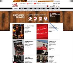 Web Page Design Models Customer Service Information On Websites The Hub And Spoke