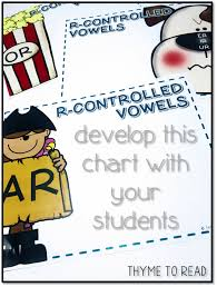 Anchor Charts Delectable Premade RControlled Anchor Charts For Those Of Us That Have
