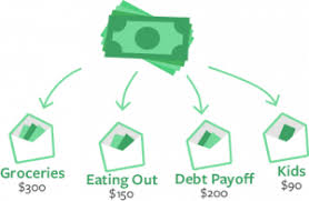 Home Budget Planning Software Envelope Budgeting Personal Household Budget Software