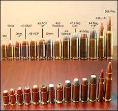 Handgun Ammo Chart Vintage Outdoors Popular Pistol Calibers Visual Size