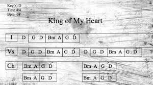Heart Of Worship Chord Chart Guitarmann Christian Guitar Lessons