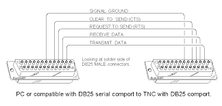 9 pin serial port wiring diagram images db25 to db9 wiring diagram wiring diagram schematic online