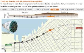 epic comeback for delayed seattle tunnel builtworlds an error occurred
