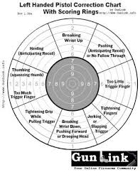 Left Handed Pistol Correction Chart Left Handed Shot Correction Chart With Scoring Rings