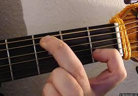 Blue On Black Guitar Tab Kenny Wayne Shepherd