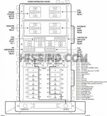 jeep fuse panel diagram auto electrical wiring diagram \u2022 1998 Jeep Wrangler Fuse Box Diagram 1999 jeep cherokee fuse box diagram rh diagrams hissind com 2003 jeep liberty fuse panel diagram jeep wrangler fuse panel diagram