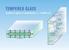 tempered glass to enlarge