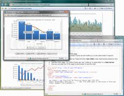 Visifire Charts In Asp Net Componentsource News Chart Components