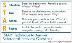 Star Interview Techniques How To Make The Most Of The Star Approach When Writing Mba
