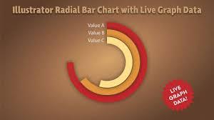 Make A Radial Bar Graph In Adobe Illustrator Keeping Data