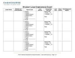 Loan Comparison Chart Student Loan Comparison Chart Worksheet By Hhc 807th Mc Ds
