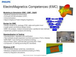 Signal Integrity In Pcb Design Ppt Ppt Electromagnetics Competences Emc Powerpoint