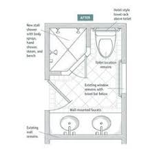 bathroom remodel layout. Perfect Remodel Bathroom Layouts That Work On Remodel Layout T