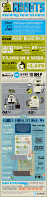 robot how to get resume