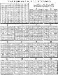 Printable Perpetual Calendar Chart Www Bedowntowndaytona Com