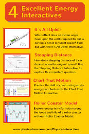 four interactive physics simulations to e up your unit on work and energy each interactive