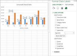 Add Data Series To Excel Chart Adding Rich Data Labels To Charts In Excel 2013 Microsoft