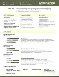 cherry creek resume service best images about m m on professional resume  business plan writers co resume