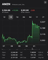 Amazon.com Stock (AMZN) Climbs Over 5 ...
