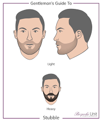 The Perfect Stubble Best Guide For Trimming Styles