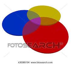 Artist Venn Diagram Red Yellow Blue Venn Diagram Three 3 Overlapping Circles