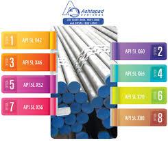 Api 5l X60 Seamless Pipe Manufacturer Suppliers Api 5l