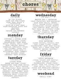 weekly c checklist