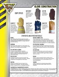 Chemical Safety Gloves Chart Glove Guide Mccordick A Bunzl Company Personal Protective