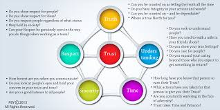 how do you build trust in a caustic project environment the one thing that keeps a project team together initially is the fact that they are working on the same project it is imperative that the trust is built