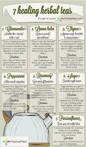 Small Picture 11 best Herbs images on Pinterest Healing herbs Herbal remedies