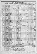 Fdny Ems Unit Location Chart Fdny Unit Location Charts
