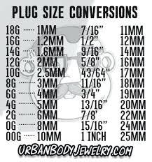 Plug Size Chart Creativedotmedia Info