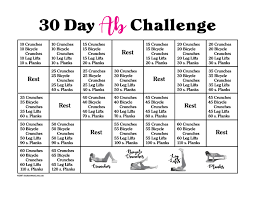 Southern Mom Loves 30 Day Ab Challenge With Calendar And Exercise