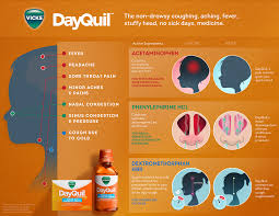 Vicks Dayquil Cold Flu Multi Symptom Relief Liquicaps