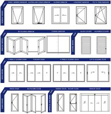 aluminium sliding door and window