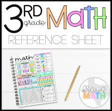 Refference Sheet 3rd Grade Math Reference Sheet