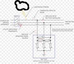 tvss wiring diagram simple wiring diagram surge protector surge arrester wiring diagram lightning arrester hospital grade wiring diagram tvss wiring diagram source