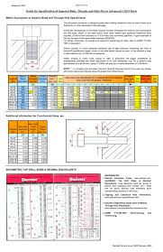 Asme Y14 5 Tolerance Chart Guide For Specification Of Imperial Bolts Threads And Dcc