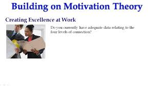 employee engagement herzberg motivation theory employee  employee engagement herzberg motivation theory employee satisfaction surveys