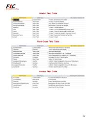 Jewelsmith Work Order Management System