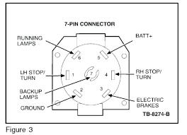 dodge wiring diagram trailer dodge truck wiring diagram trailer dodge wiring diagram trailer wiring diagram for a trailer brake controller amusing dodge ram fuse box
