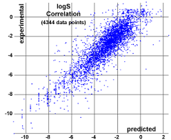Logs Calculation Osiris Property Explorer