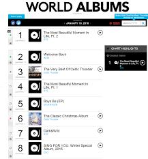 India Billboard Charts K Pop Slays Billboards World Albums Chart