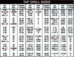 1 2 npt tap drill size 16 new npt tap drill chart crazy red wizard