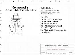 car for kenwood ddx6019 wiring diagram kenwood ddx kvt wiring Kenwood KGC 6042A Wire Harness crutchfield wiring diagram top speaker awesome of kenwood microphone plug schematic ddx6019 full size