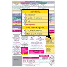 Drug Chart Informed Pediatric Drug Chart Emergency Medical Products