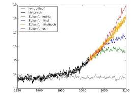 New Zealand Climate Chart New Climate Model For The Ipcc