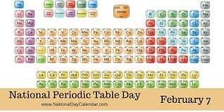NATIONAL PERIODIC TABLE DAY – February 7   National Day Calendar